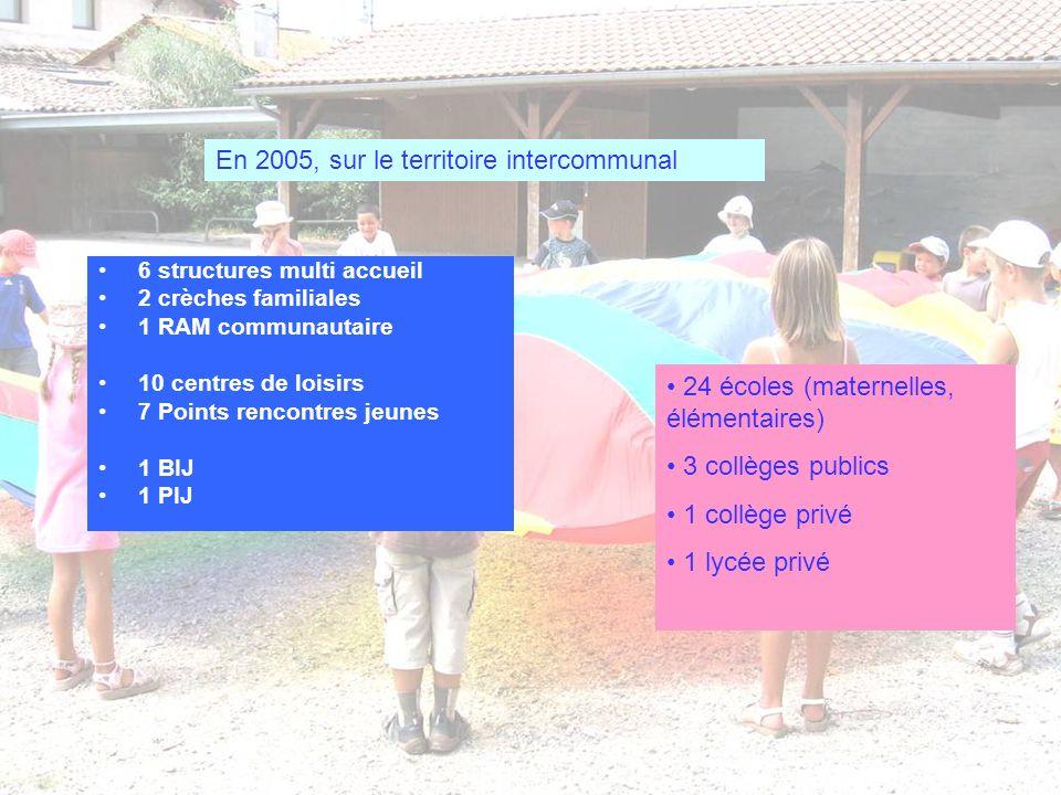 En 2005, sur le territoire intercommunal