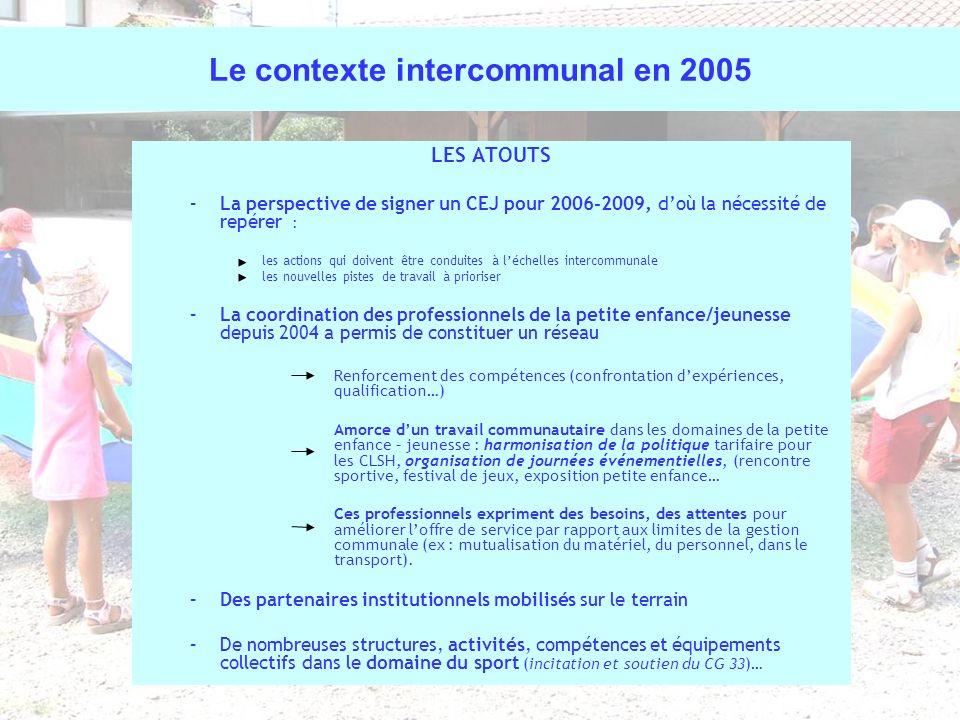 Le contexte intercommunal en 2005