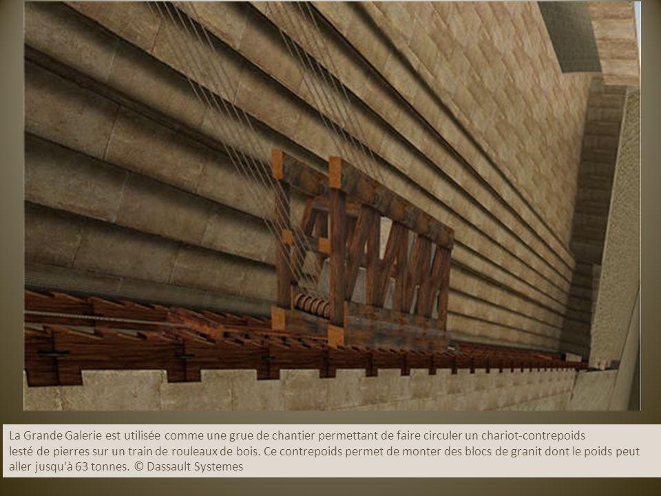 La Grande Galerie est utilisée comme une grue de chantier permettant de faire circuler un chariot-contrepoids