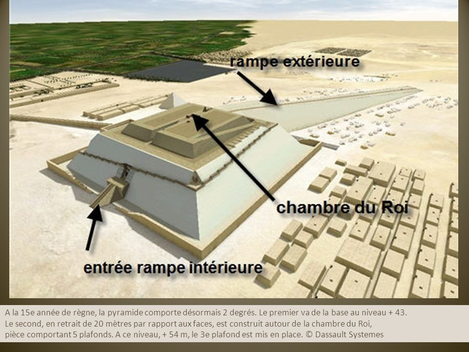 A la 15e année de règne, la pyramide comporte désormais 2 degrés