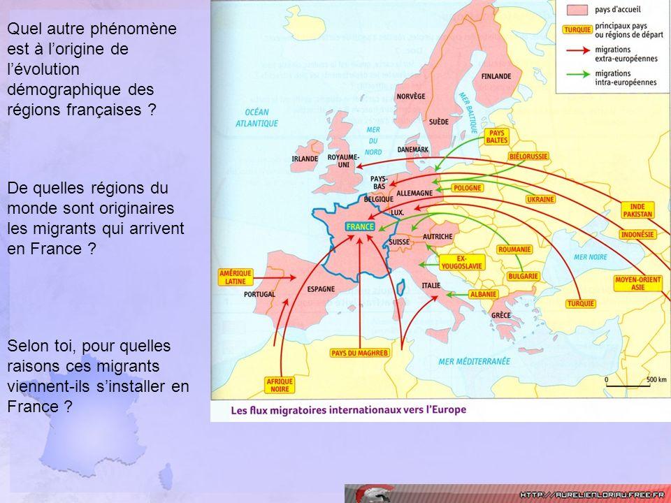 Quel autre phénomène est à l'origine de l'évolution démographique des régions françaises