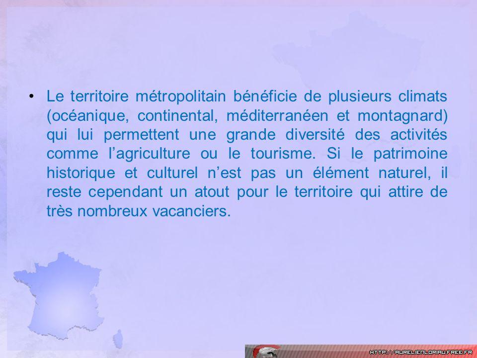 Le territoire métropolitain bénéficie de plusieurs climats (océanique, continental, méditerranéen et montagnard) qui lui permettent une grande diversité des activités comme l'agriculture ou le tourisme.