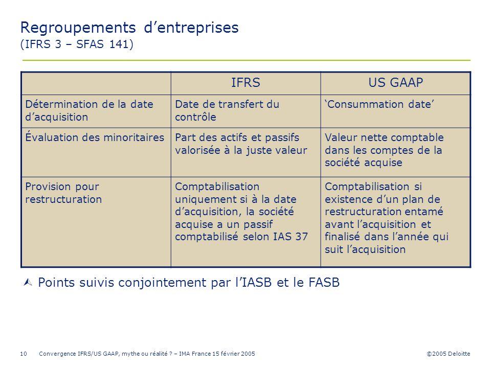 Regroupements d'entreprises (IFRS 3 – SFAS 141)