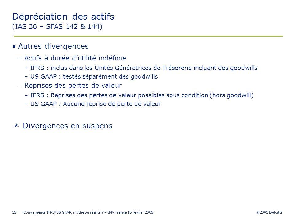 Dépréciation des actifs (IAS 36 – SFAS 142 & 144)
