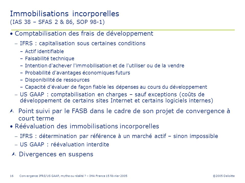 Immobilisations incorporelles (IAS 38 – SFAS 2 & 86, SOP 98-1)