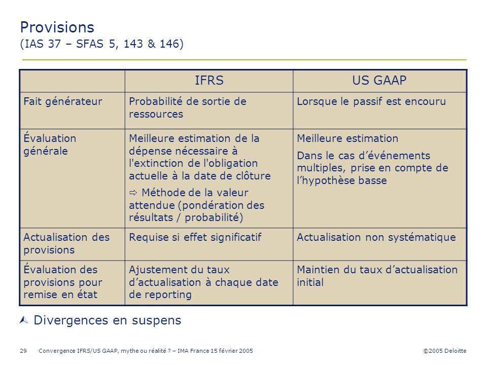 Provisions (IAS 37 – SFAS 5, 143 & 146)
