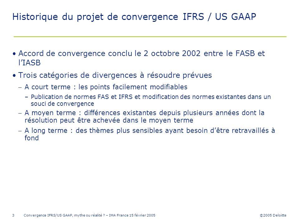 Historique du projet de convergence IFRS / US GAAP