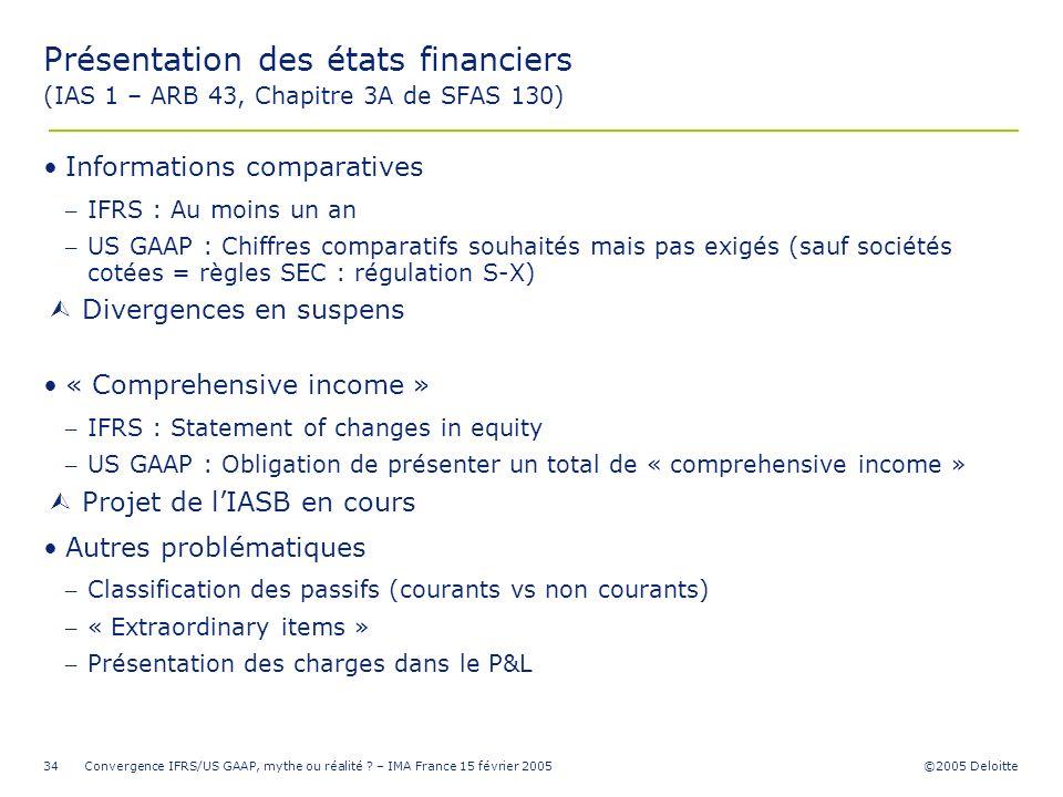 Présentation des états financiers (IAS 1 – ARB 43, Chapitre 3A de SFAS 130)