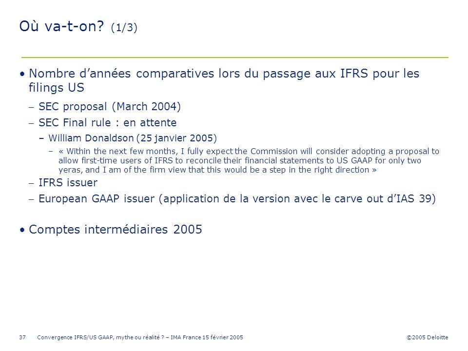 Où va-t-on (1/3) Nombre d'années comparatives lors du passage aux IFRS pour les filings US. SEC proposal (March 2004)