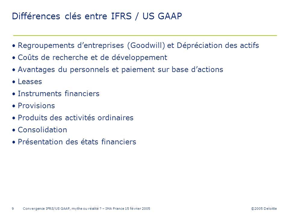 Différences clés entre IFRS / US GAAP
