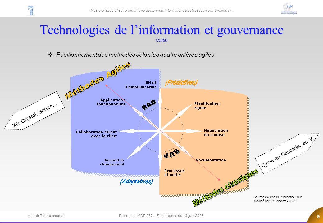 Technologies de l'information et gouvernance (suite)