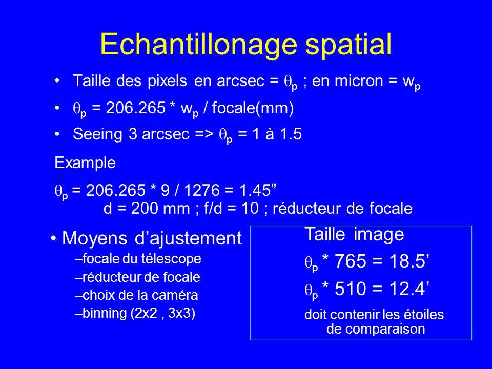 Echantillonage spatial