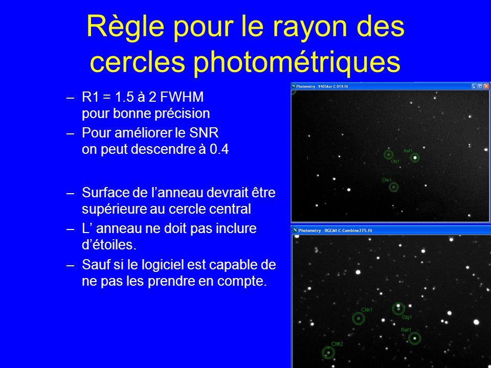 Règle pour le rayon des cercles photométriques