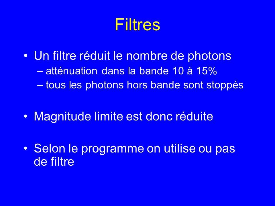 Filtres Un filtre réduit le nombre de photons