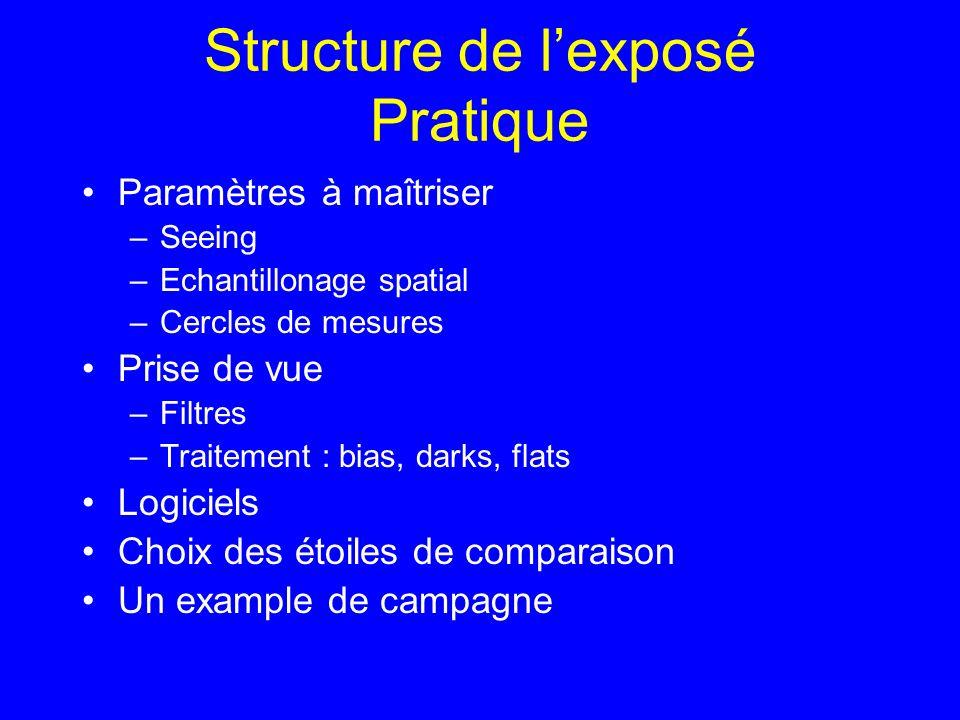 Structure de l'exposé Pratique