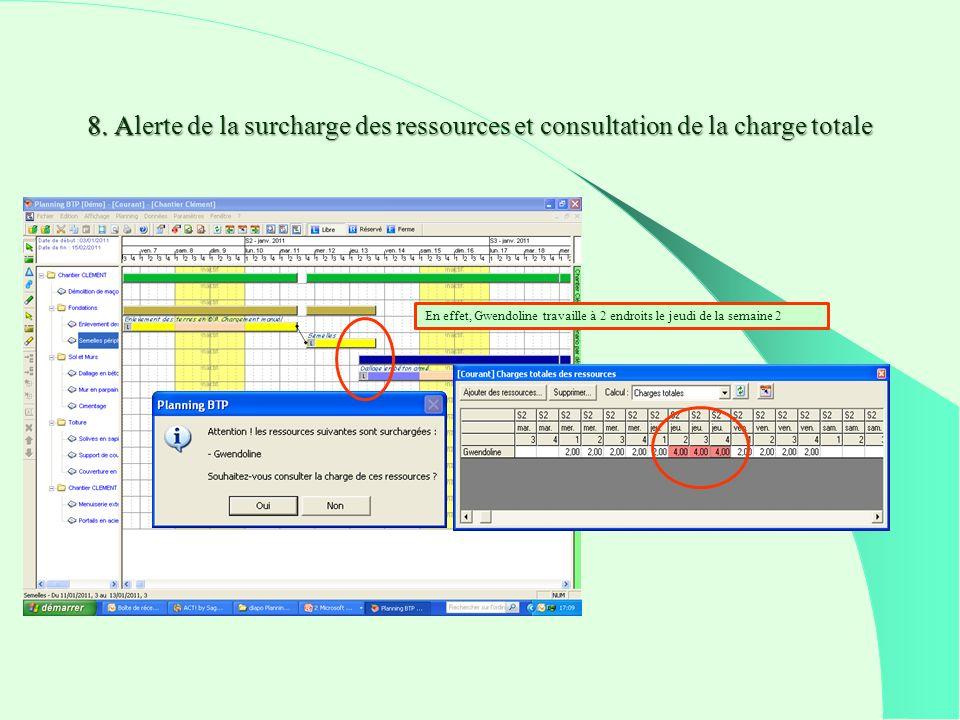 8. Alerte de la surcharge des ressources et consultation de la charge totale