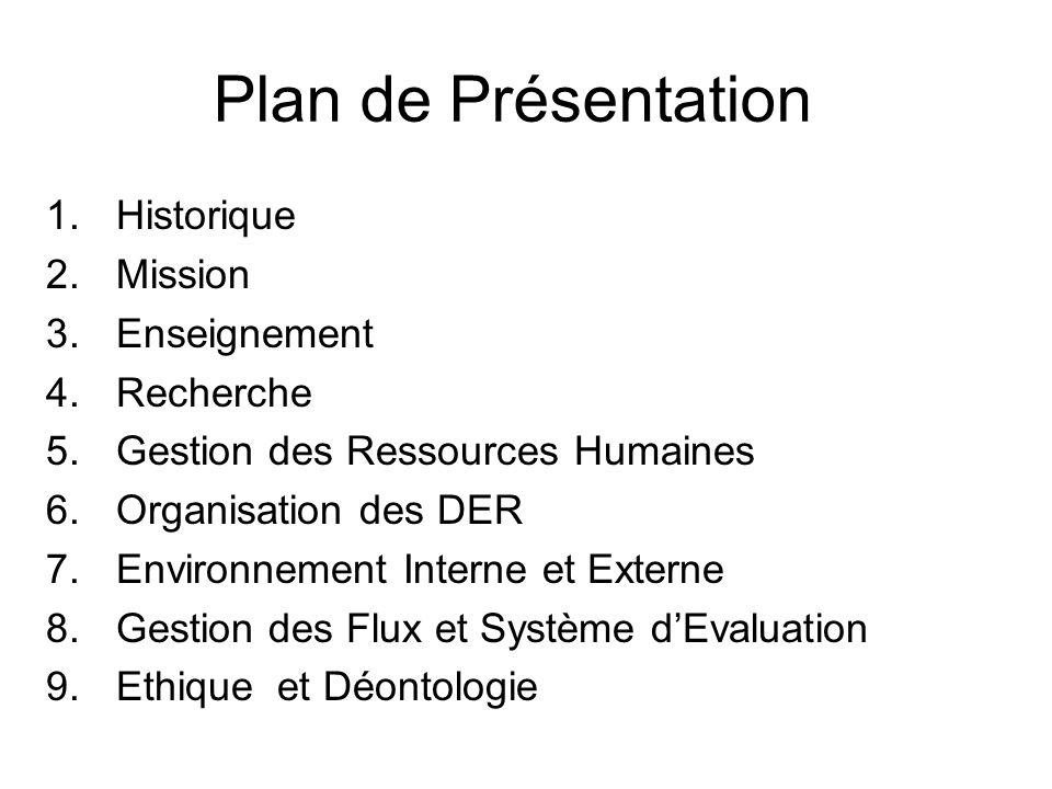 Plan de Présentation Historique Mission Enseignement Recherche