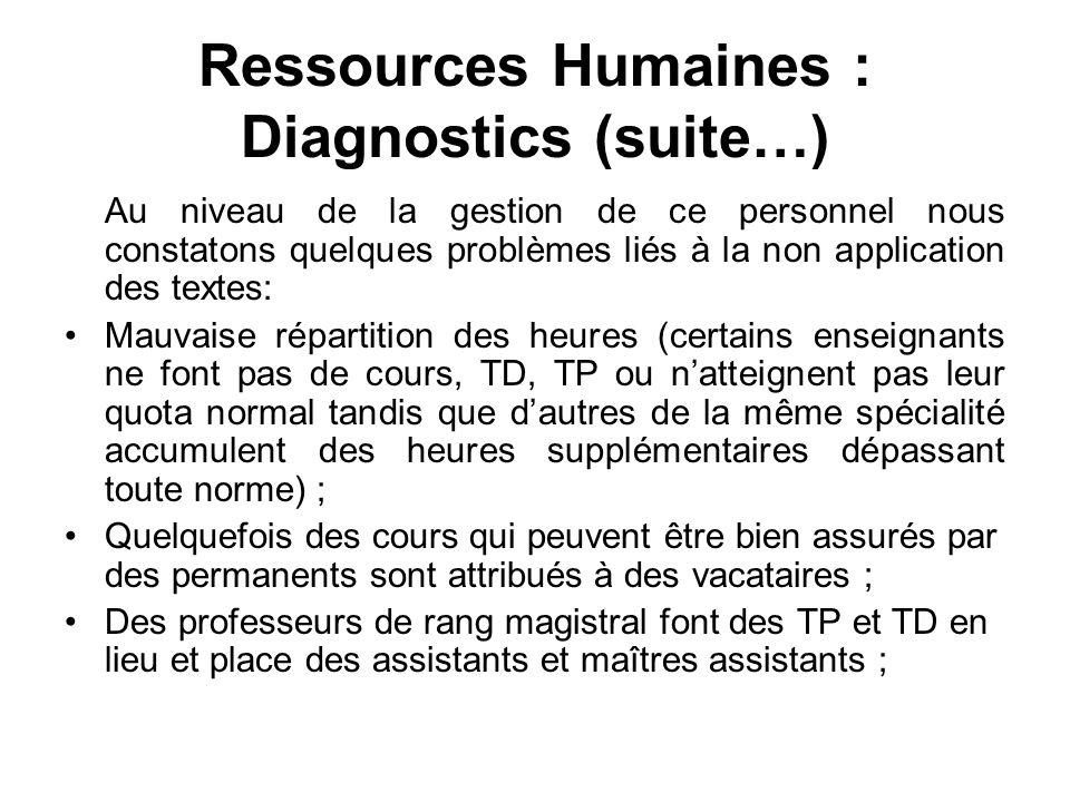 Ressources Humaines : Diagnostics (suite…)