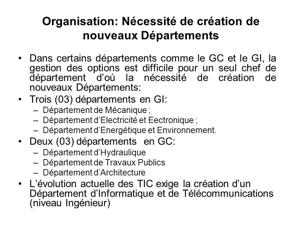Organisation: Nécessité de création de nouveaux Départements