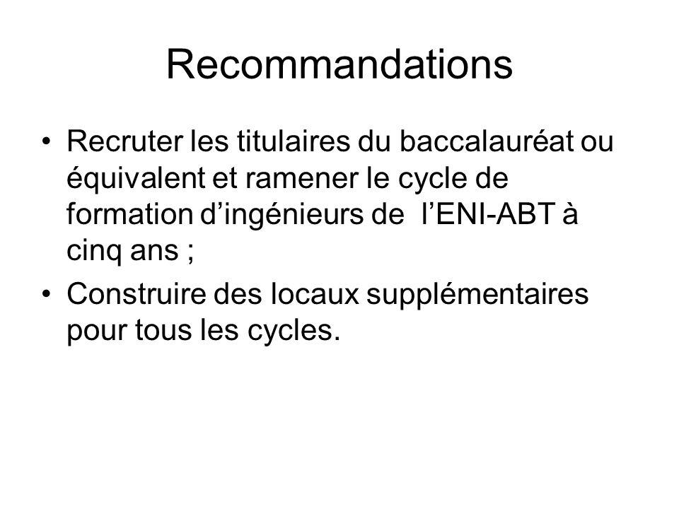 Recommandations Recruter les titulaires du baccalauréat ou équivalent et ramener le cycle de formation d'ingénieurs de l'ENI-ABT à cinq ans ;