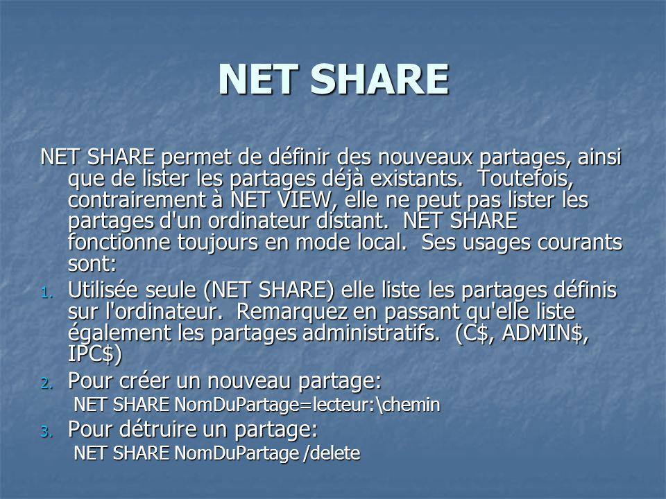 NET SHARE