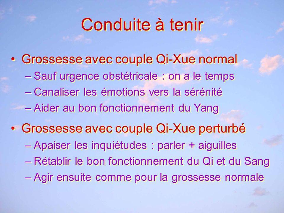 Conduite à tenir Grossesse avec couple Qi-Xue normal