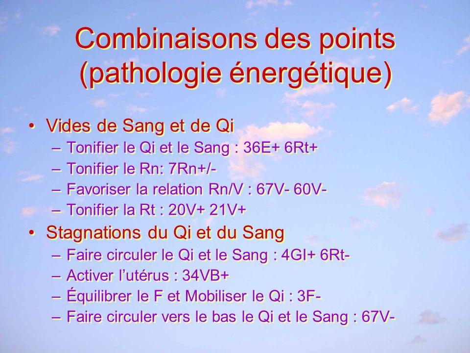 Combinaisons des points (pathologie énergétique)