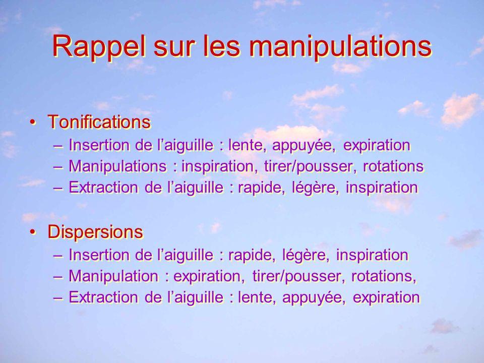 Rappel sur les manipulations