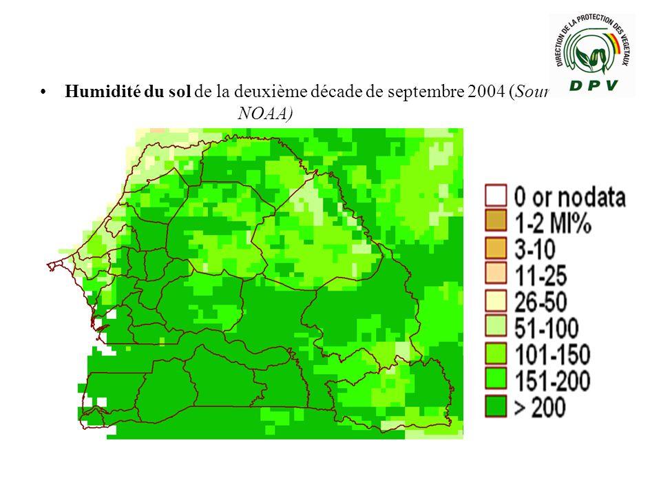 Humidité du sol de la deuxième décade de septembre 2004 (Source :