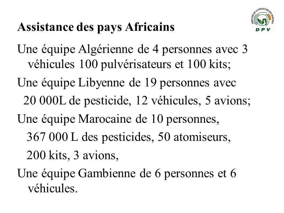 Assistance des pays Africains