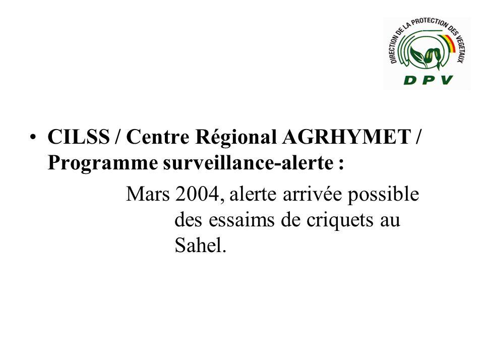 CILSS / Centre Régional AGRHYMET / Programme surveillance-alerte :