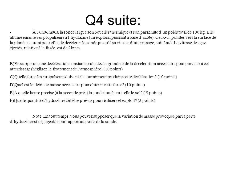 Q4 suite: