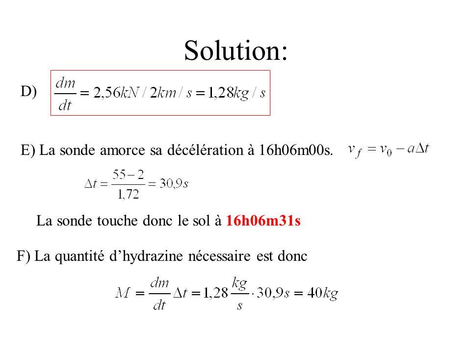 Solution: D) E) La sonde amorce sa décélération à 16h06m00s.