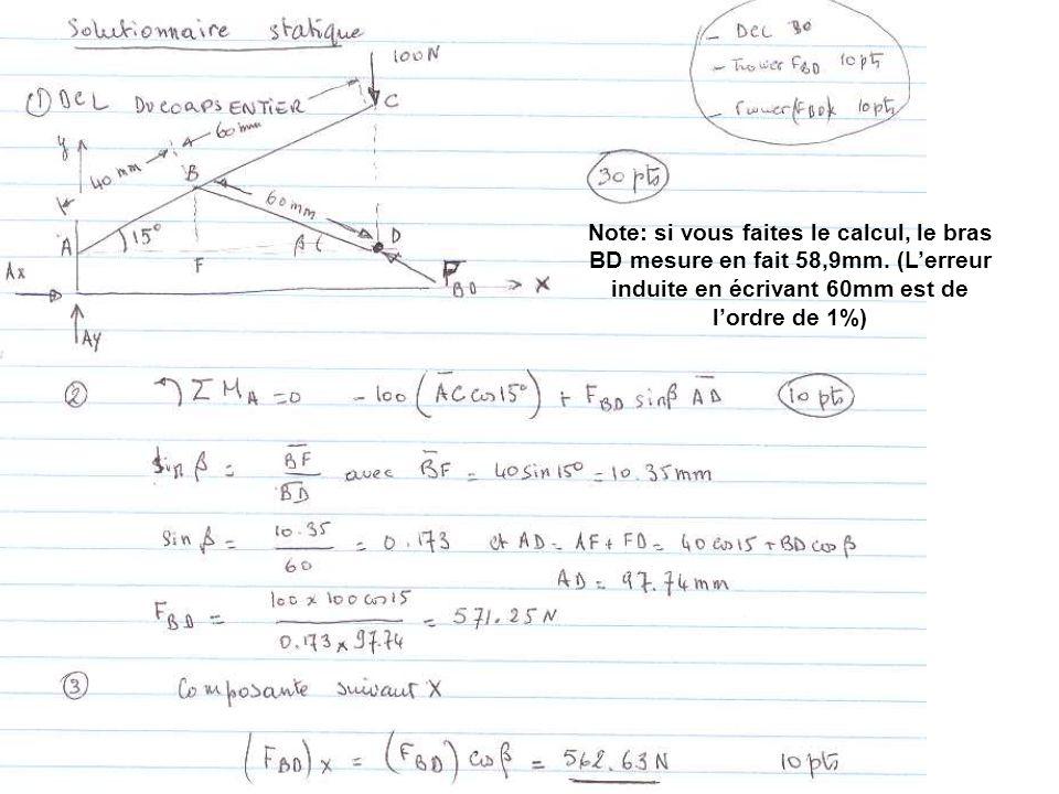 Note: si vous faites le calcul, le bras BD mesure en fait 58,9mm