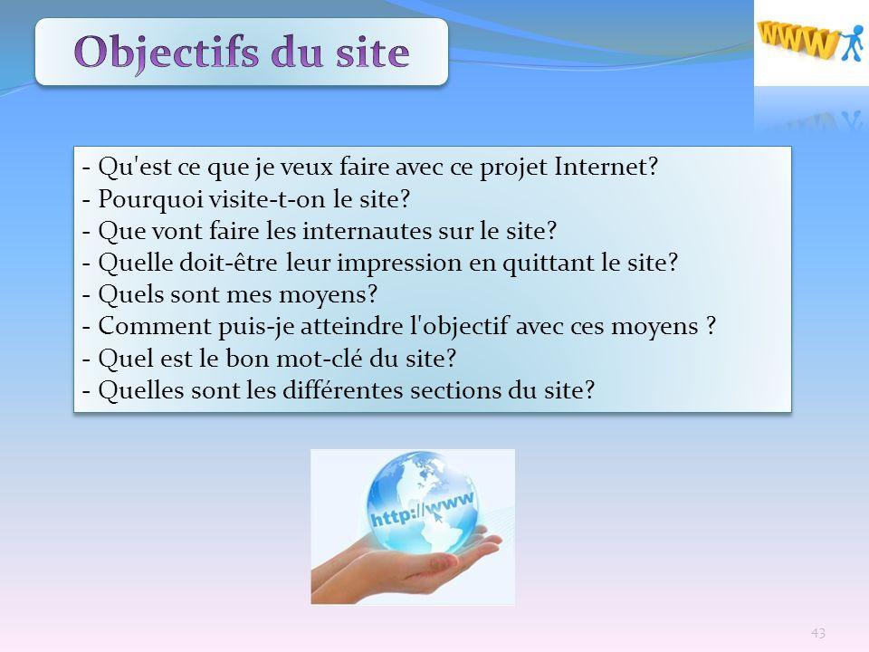 Objectifs du site - Qu est ce que je veux faire avec ce projet Internet - Pourquoi visite-t-on le site