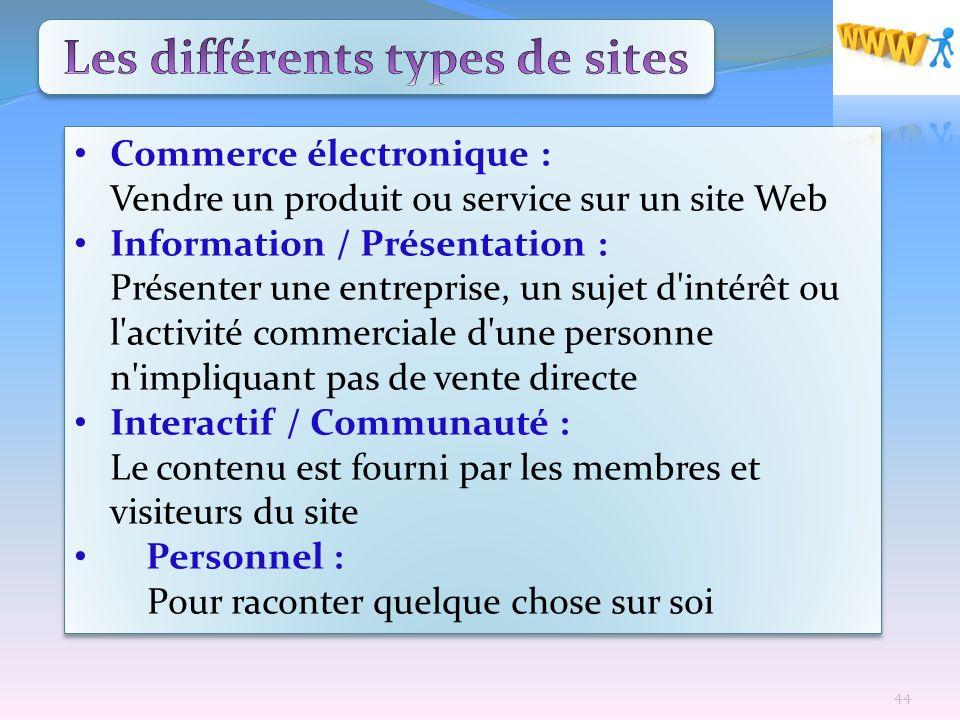 Les différents types de sites