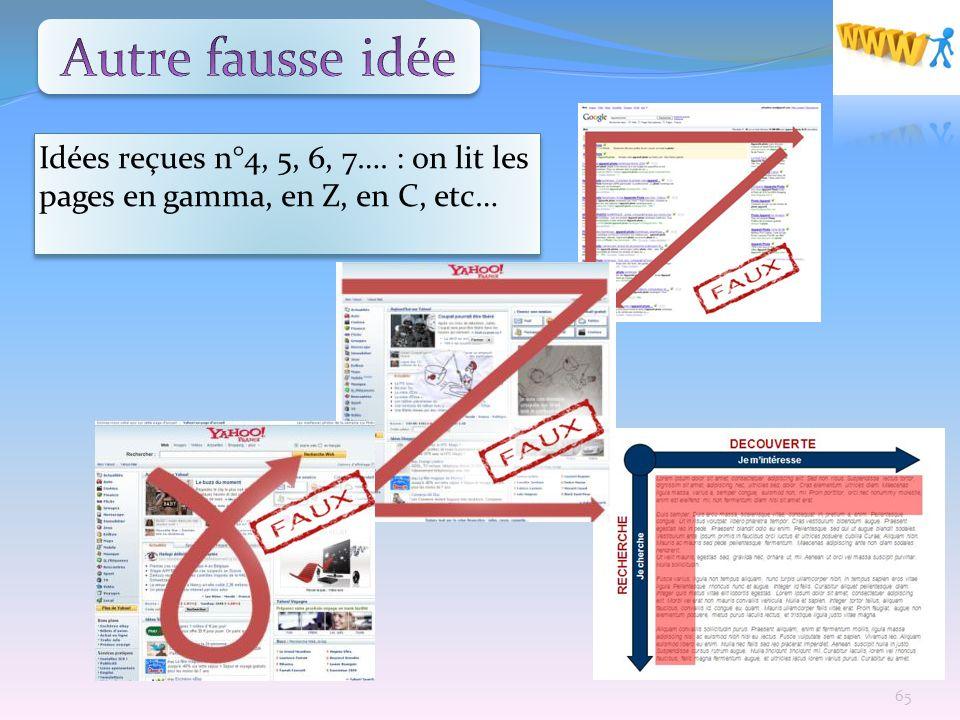 Autre fausse idée Idées reçues n°4, 5, 6, 7…. : on lit les pages en gamma, en Z, en C, etc…