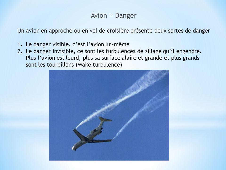 Avion = Danger Un avion en approche ou en vol de croisière présente deux sortes de danger. Le danger visible, c'est l'avion lui-même.
