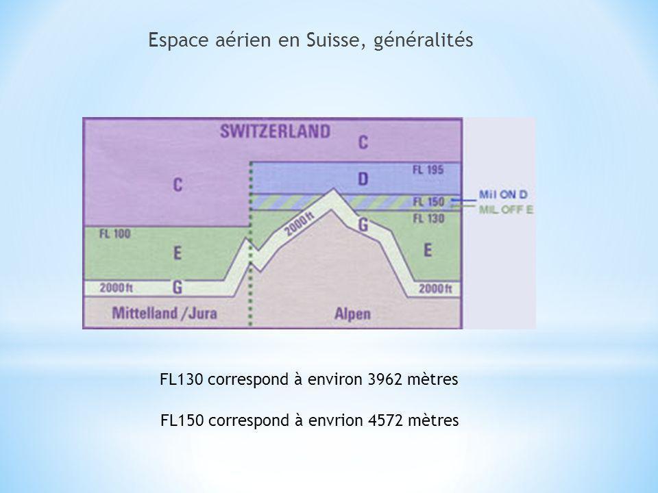 Espace aérien en Suisse, généralités