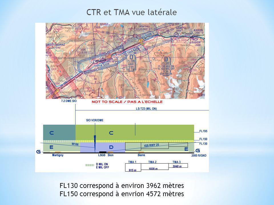 CTR et TMA vue latérale FL130 correspond à environ 3962 mètres