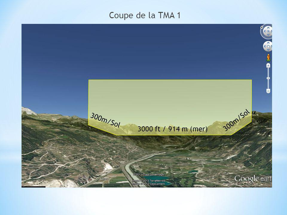 Coupe de la TMA 1 300m/Sol 300m/Sol 3000 ft / 914 m (mer)