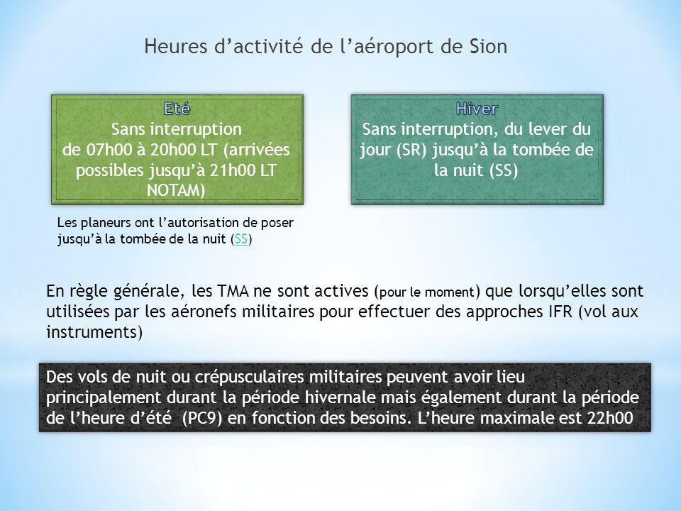 Heures d'activité de l'aéroport de Sion