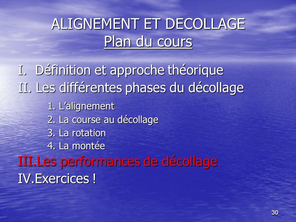 ALIGNEMENT ET DECOLLAGE Plan du cours