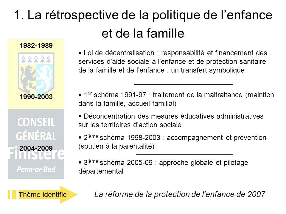 1. La rétrospective de la politique de l'enfance et de la famille