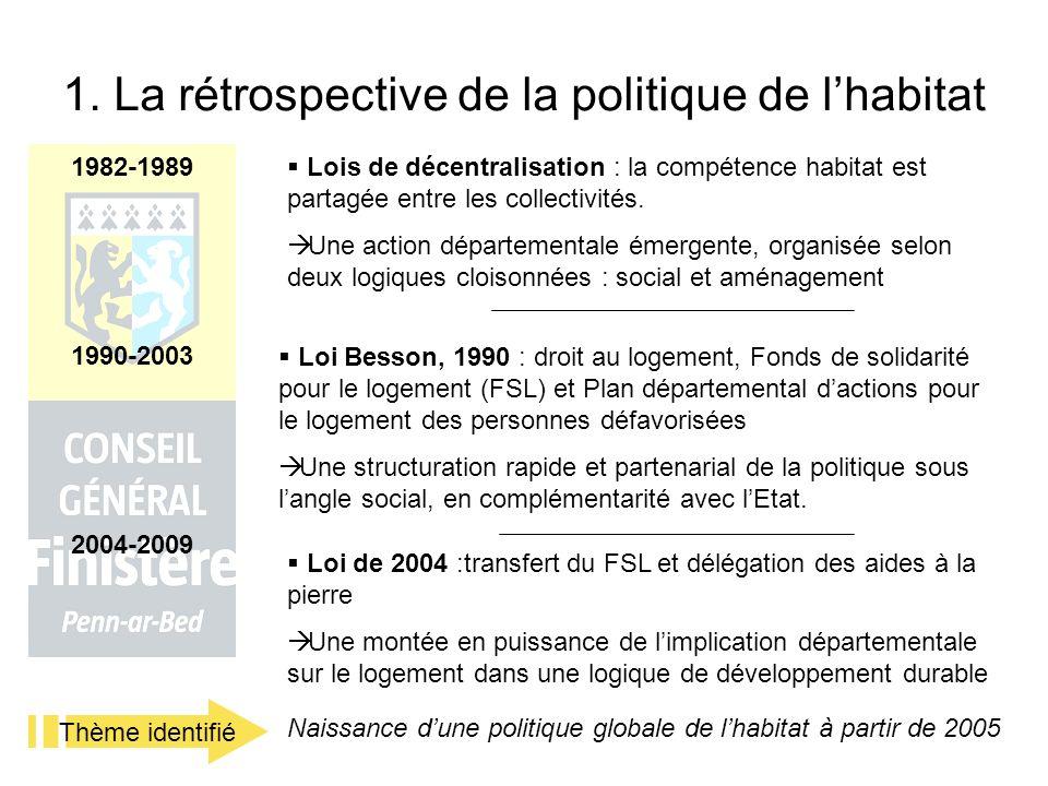 1. La rétrospective de la politique de l'habitat