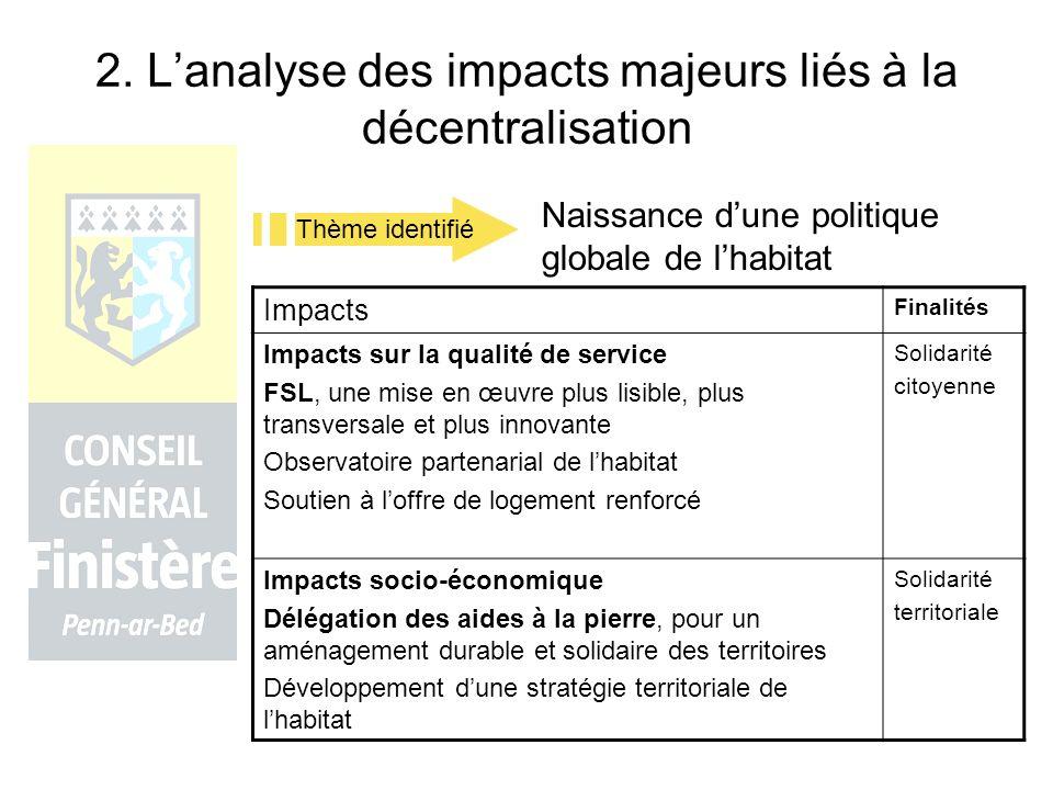 2. L'analyse des impacts majeurs liés à la décentralisation