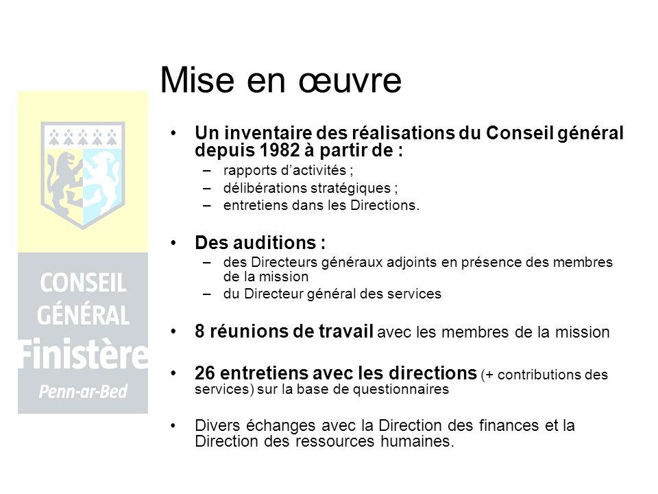 Mise en œuvre Un inventaire des réalisations du Conseil général depuis 1982 à partir de : rapports d'activités ;