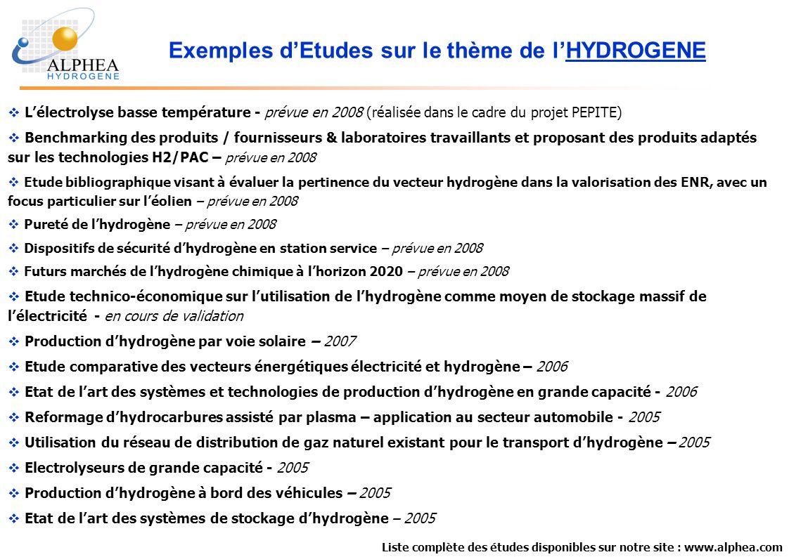 Exemples d'Etudes sur le thème de l'HYDROGENE