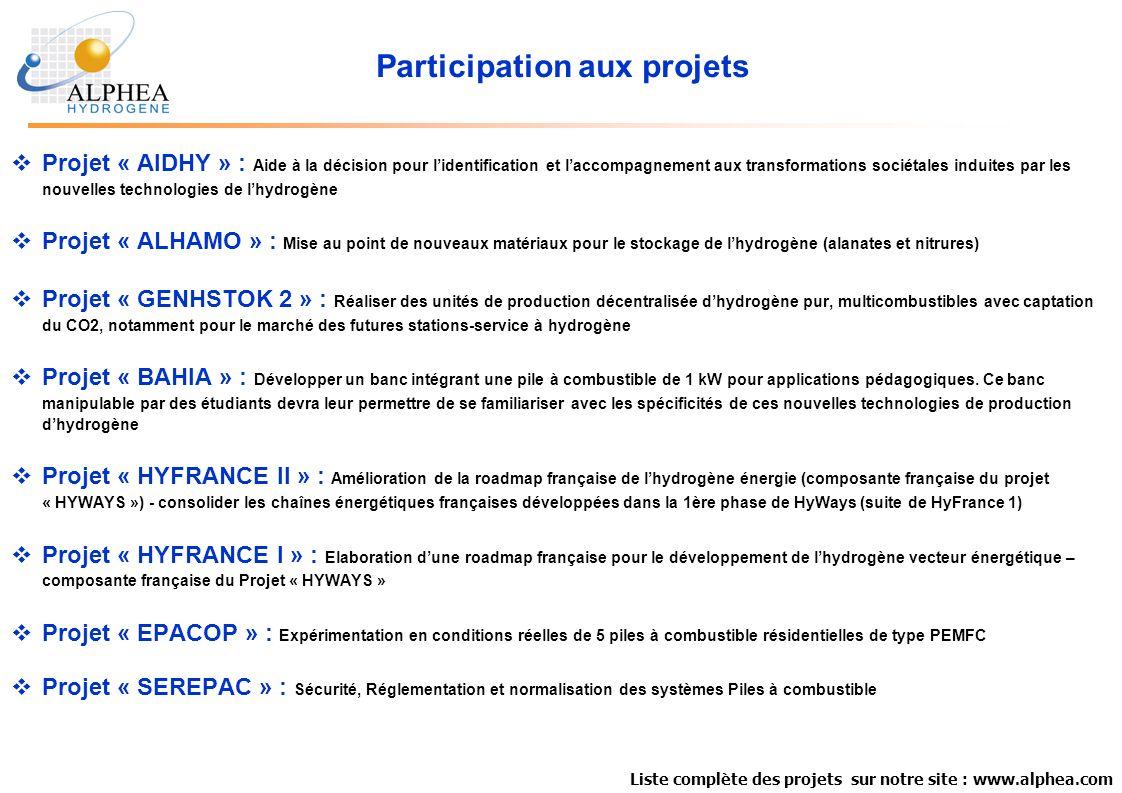Participation aux projets