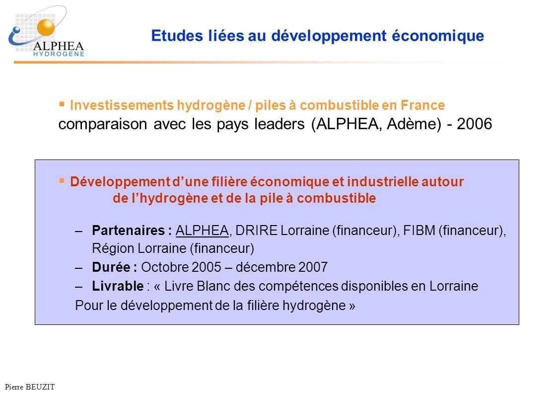 Etudes liées au développement économique